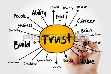 Business: TRUST mind map business concept for presentations and reports #13244