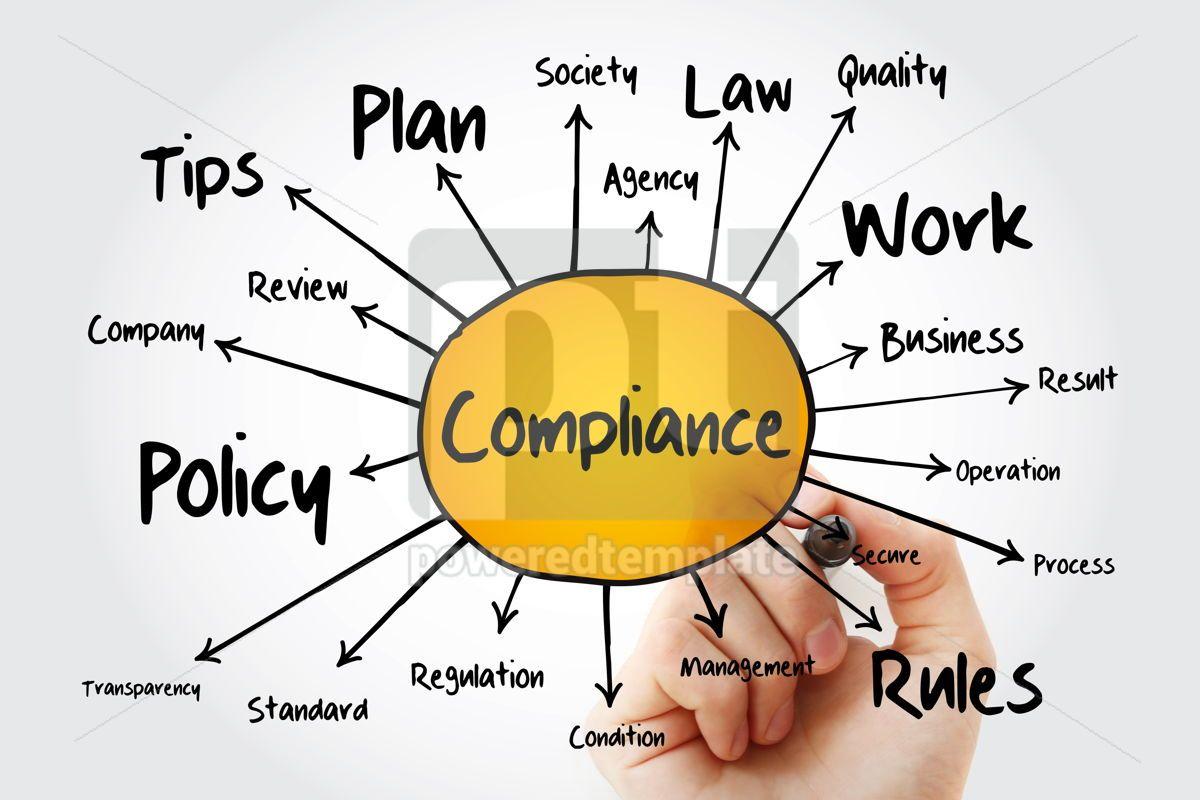 Compliance mind map flowchart with marker business concept for, 13245, Business — PoweredTemplate.com