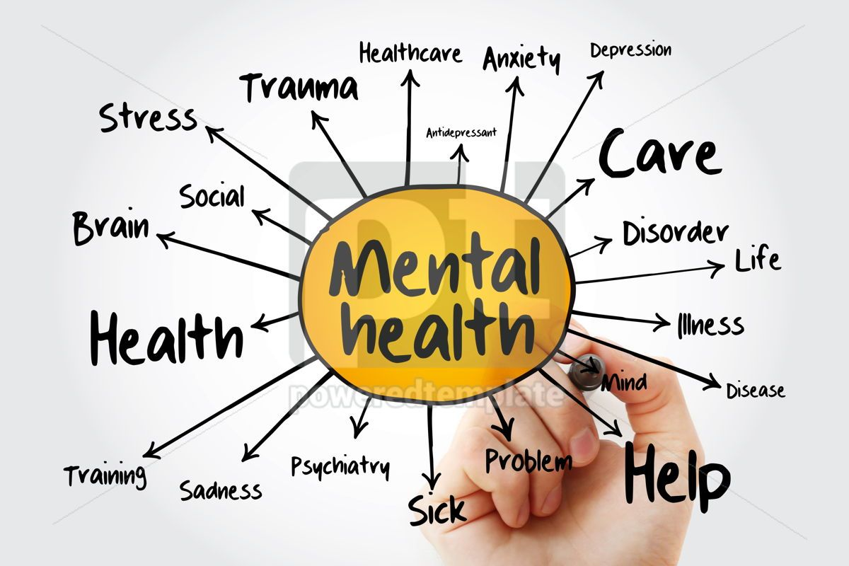 Mental health mind map flowchart with marker health concept for, 13246, Education — PoweredTemplate.com