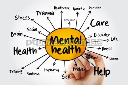 Education: Mental health mind map flowchart with marker health concept for #13246
