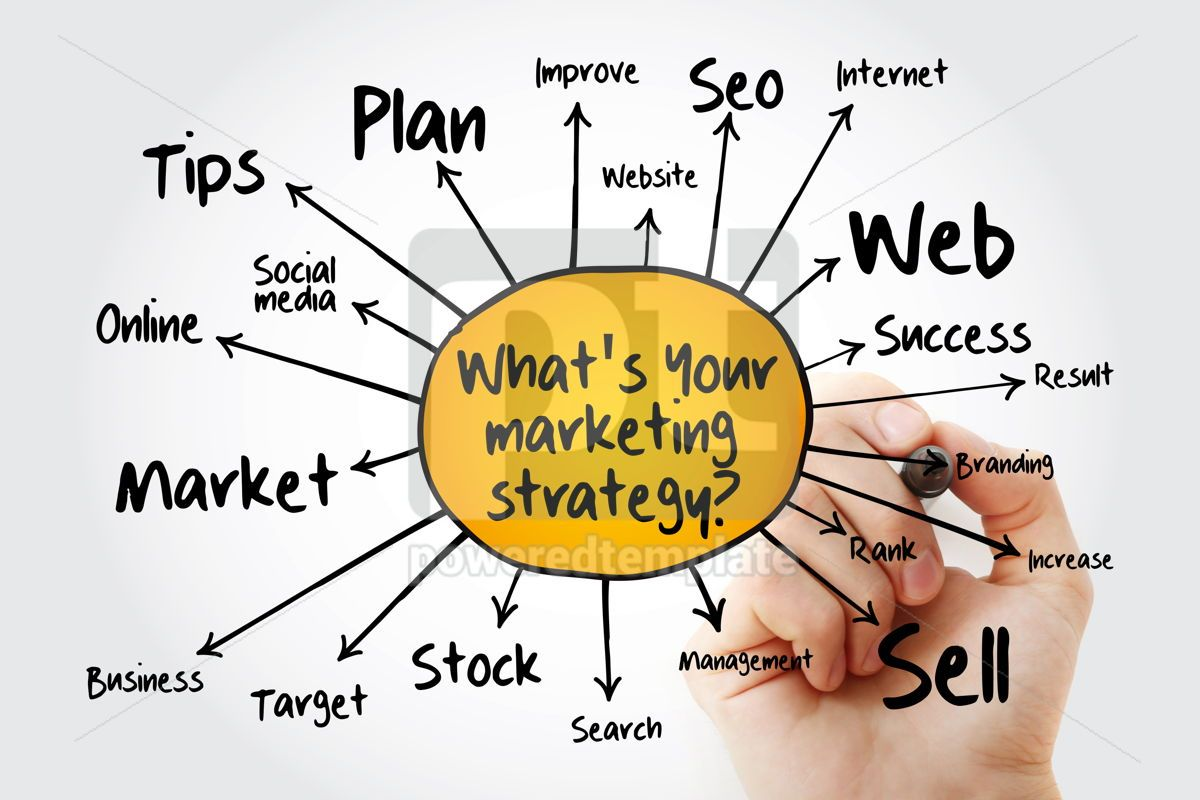 What's Your Marketing Strategy mind map business concept for pr, 13248, Business — PoweredTemplate.com