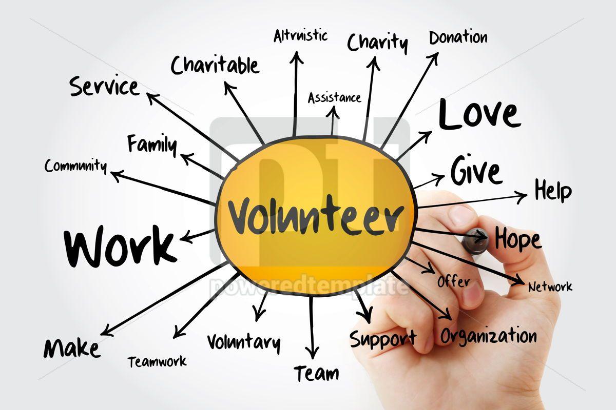 Volunteer mind map business concept for presentations and repor, 13249, Business — PoweredTemplate.com