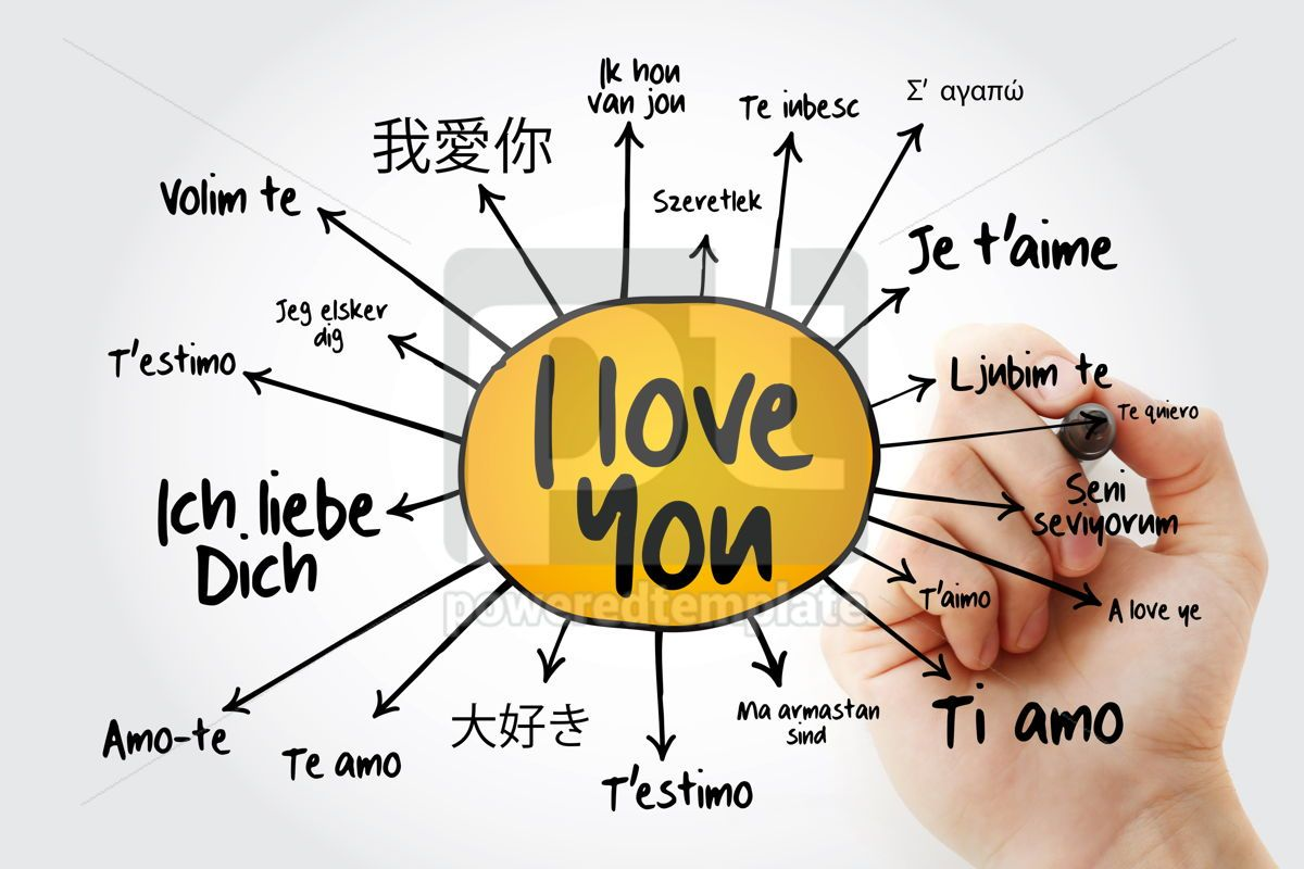 "love words ""I love you"" in different languages of the world min, 13250, Business — PoweredTemplate.com"