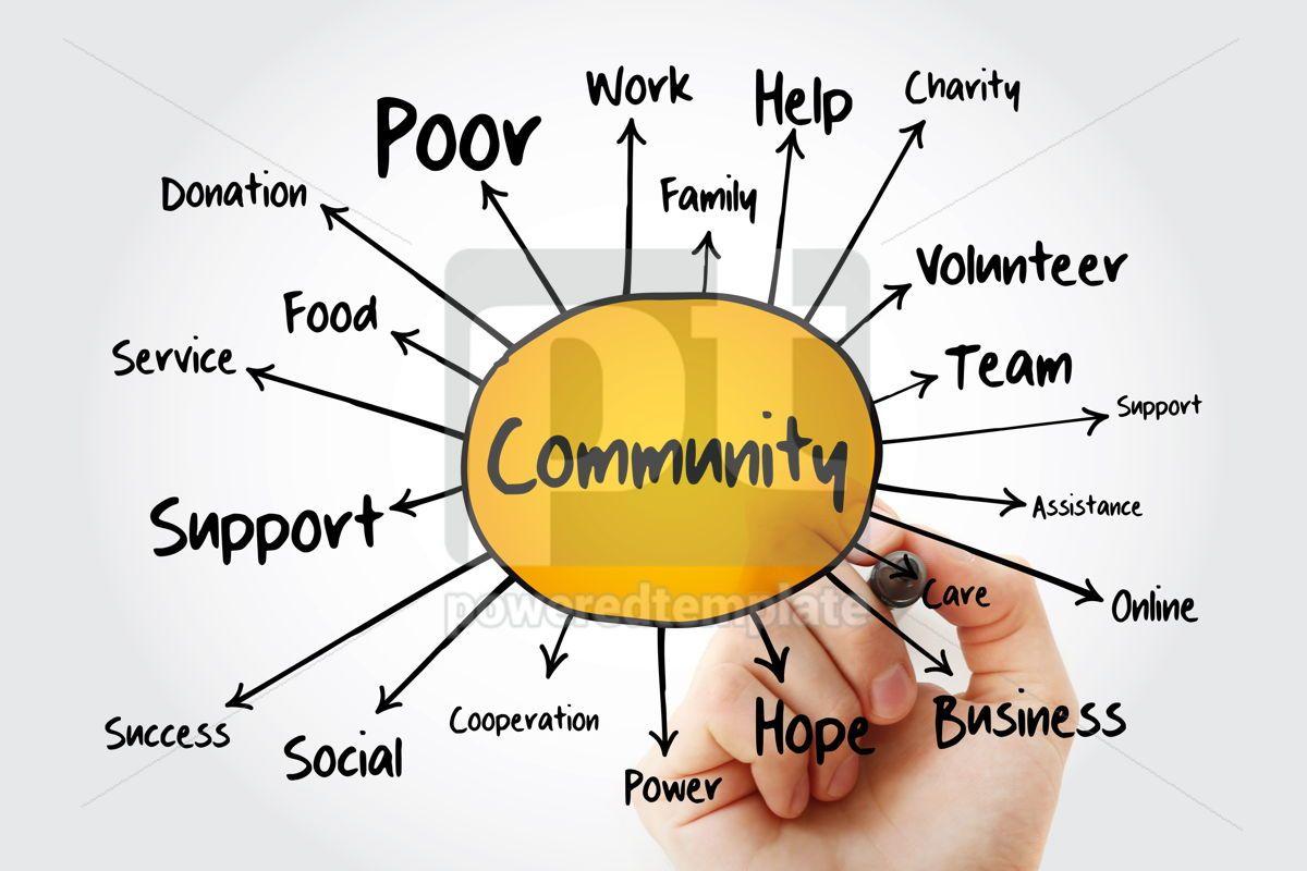 Community mind map flowchart with marker business concept for p, 13253, Business — PoweredTemplate.com