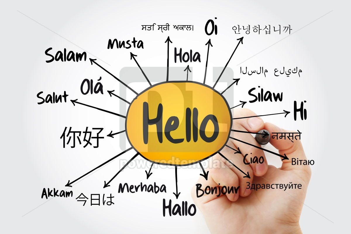 Hello in different languages mind map flowchart with marker edu, 13254, Business — PoweredTemplate.com
