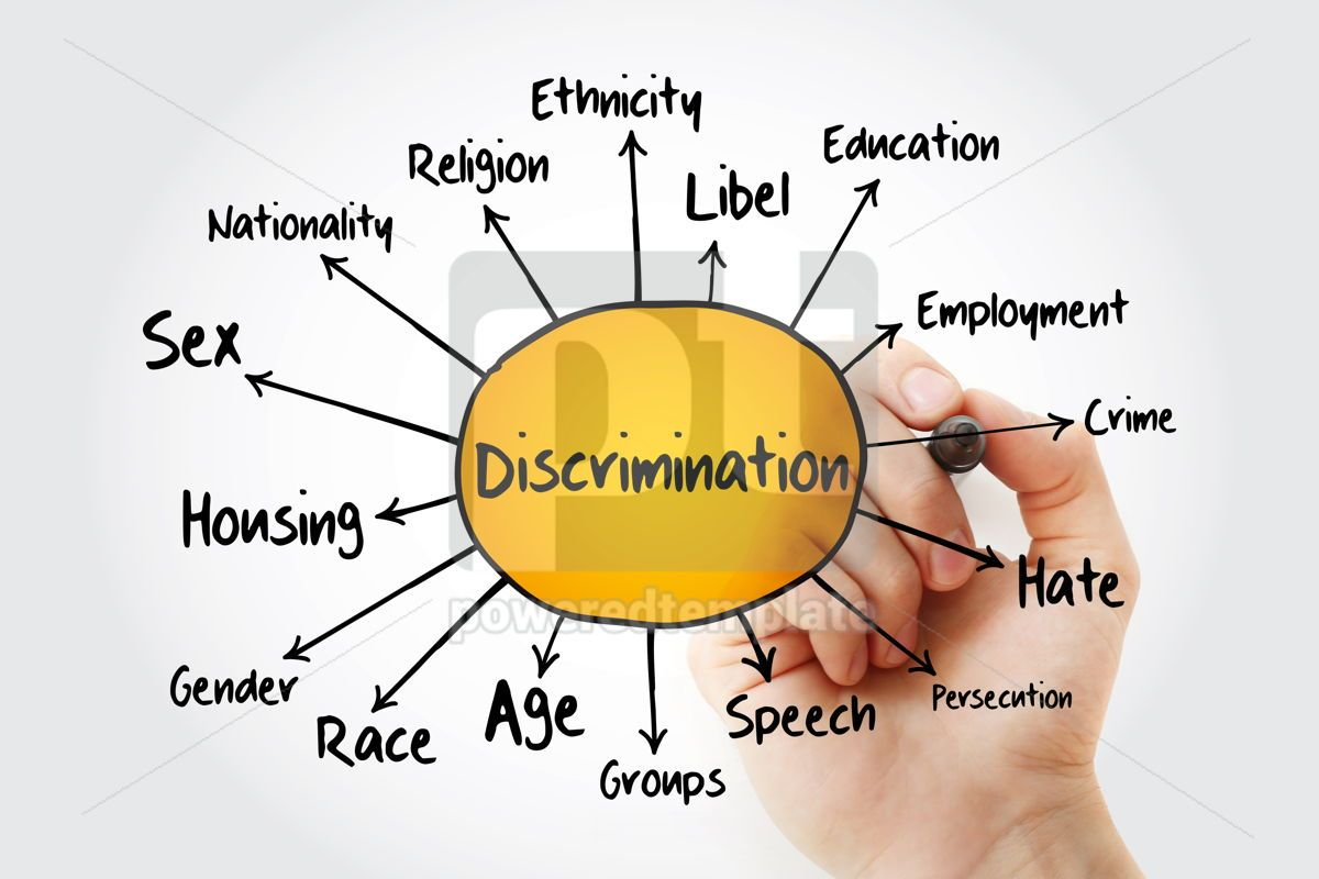 Discrimination mind map social concept for presentations and re, 13256, Business — PoweredTemplate.com