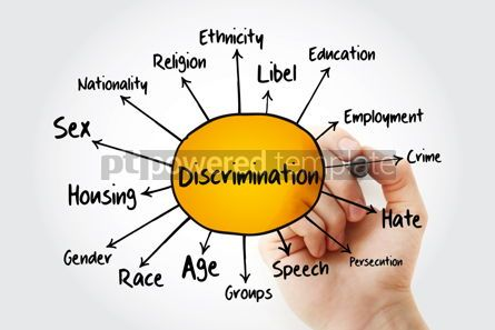 Business: Discrimination mind map social concept for presentations and re #13256
