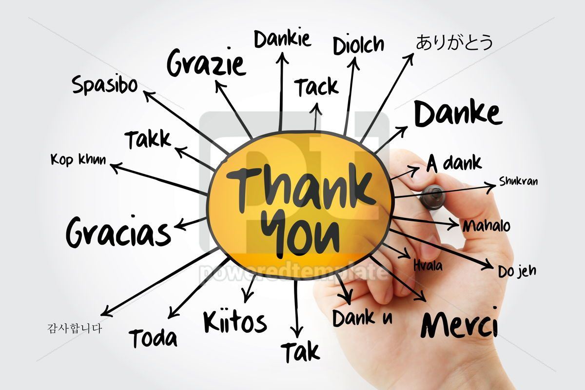Thank You in different languages mind map flowchart business co, 13257, Business — PoweredTemplate.com