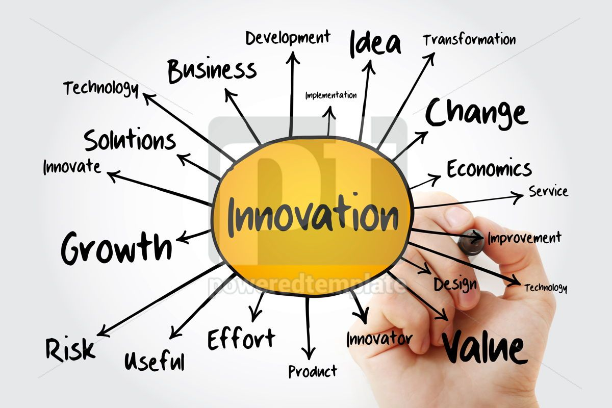 Innovation mind map flowchart with marker business concept for, 13258, Business — PoweredTemplate.com
