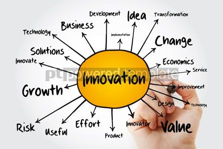 Business: Innovation mind map flowchart with marker business concept for #13258