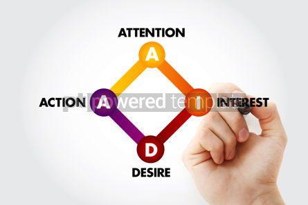 Business: AIDA - Attention Interest Desire Action acronym #13286