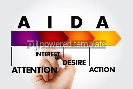 Business: AIDA - Attention Interest Desire Action acronym #13287