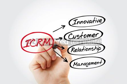 Business: ICRM - Innovative Customer Relationship Management acronym busi #13426