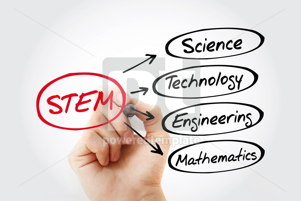 STEM - Science Technology Engineering Mathematics acronym ed, 13435, Business — PoweredTemplate.com
