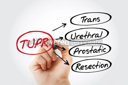 Business: TUPR - Trans Urethral Prostatic Resection acronym medical conce #13457