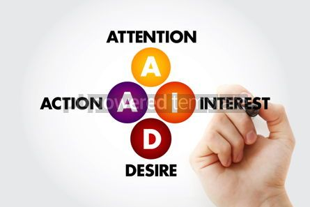 Business: AIDA - Attention Interest Desire Action action #14607