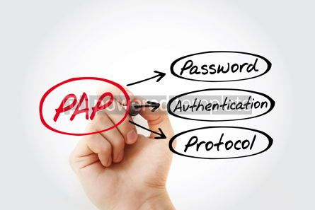 Business: PAP - Password Authentication Protocol acronym technology conce #14773