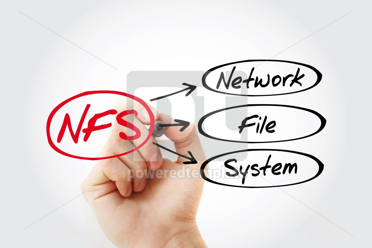 NFS - Network File System acronym with marker technology concep, 14811, Business — PoweredTemplate.com