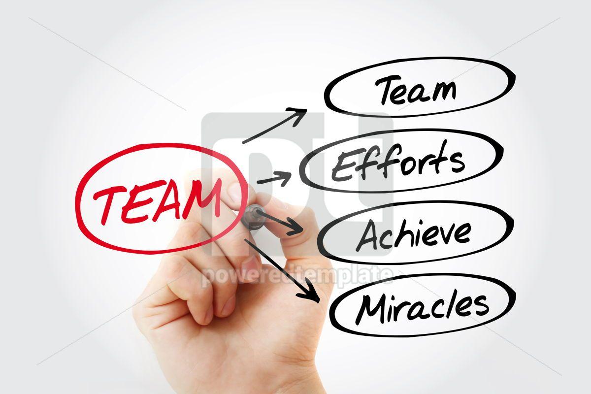 TEAM - Team Effort Achieve Miracles acronym, 15282, Business — PoweredTemplate.com