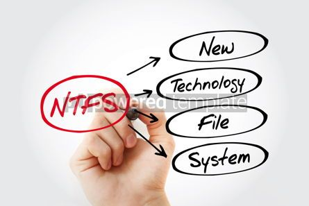 Business: NTFS New Technology File System acronym #15298