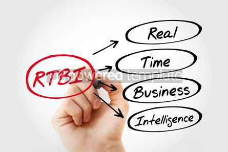 Business: RTBI - Real Time Business Intelligence acronym #15301