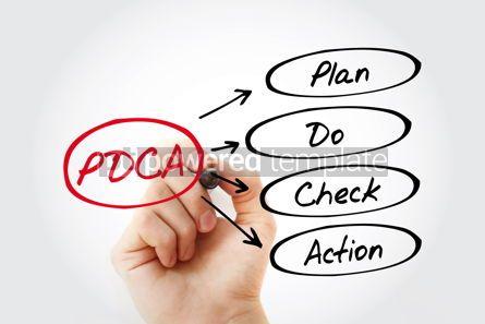Business: PDCA - Plan Do Check Action acronym #15315