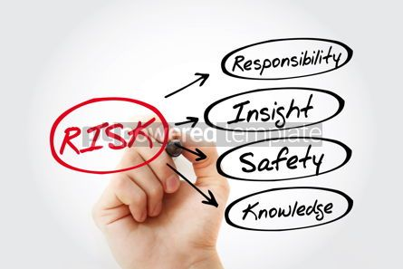 Business: RISK - Responsibility Insight Safety Knowledge #15316