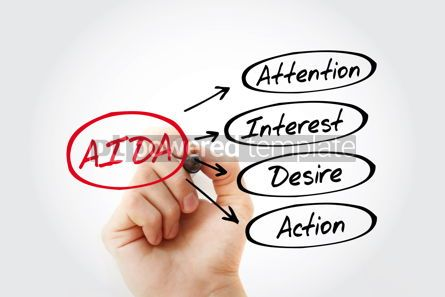 Education: AIDA - Attention Interest Desire Action acronym #15451