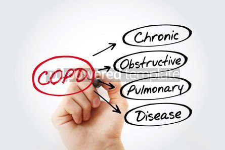 Education: COPD - Chronic Obstructive Pulmonary Disease #15452