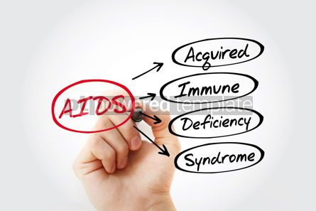 Education: AIDS - Acquired Immune Deficiency Syndrome #15455