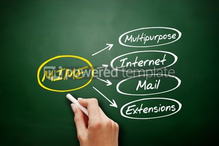 Business: MIME Multipurpose Internet Mail Extensions acronym #15908
