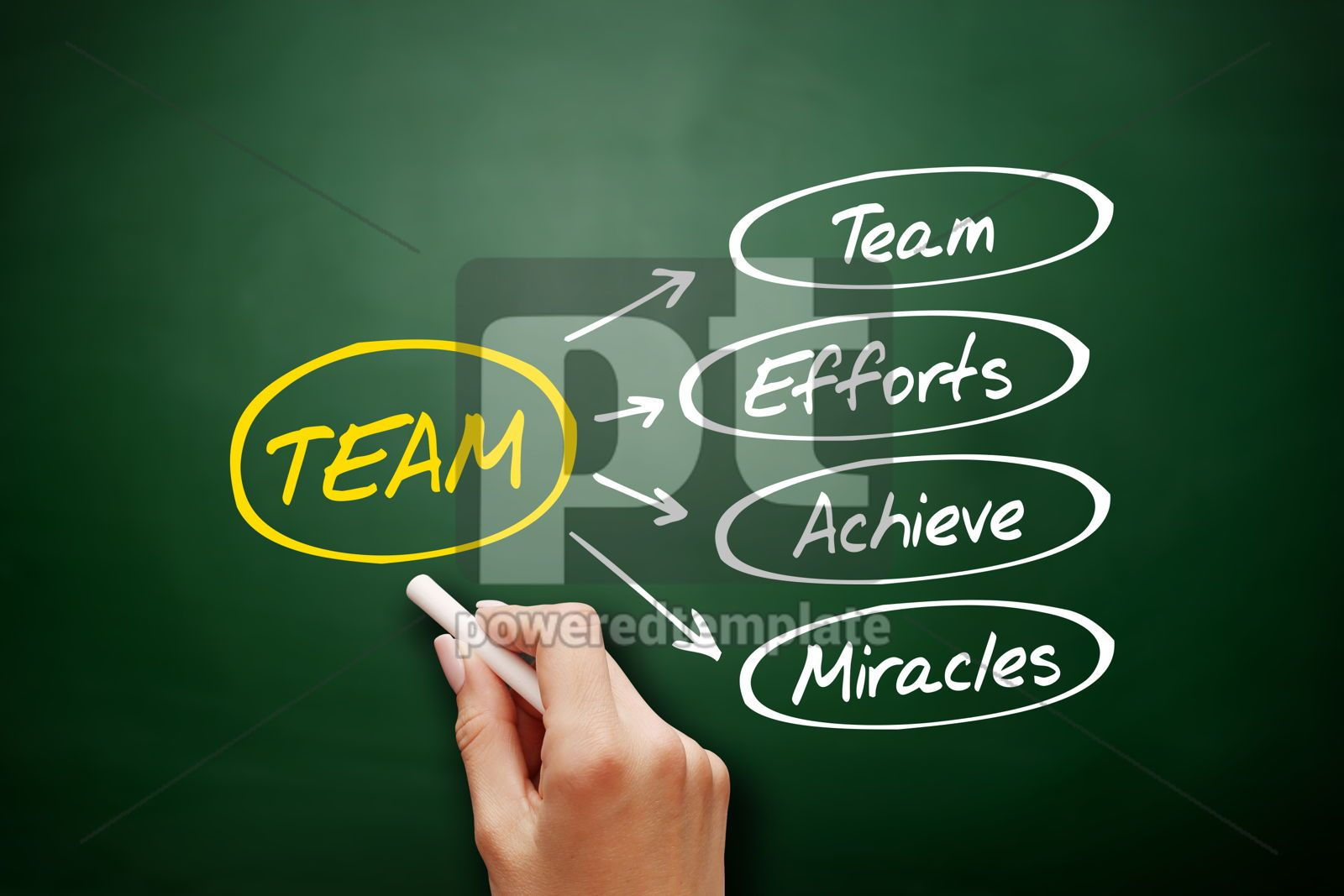 TEAM - Team Effort Achieve Miracles acronym, 15921, Business — PoweredTemplate.com