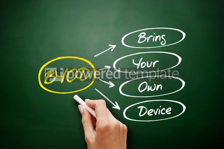 Business: BYOD - Bring Your Own Device acronym #16301