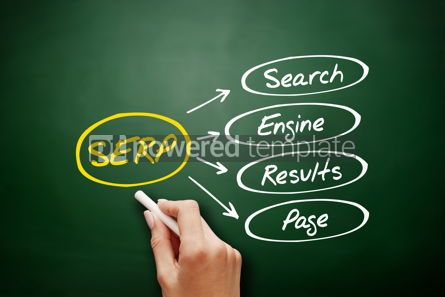 Business: SERP - Search Engine Results Page acronym #16303