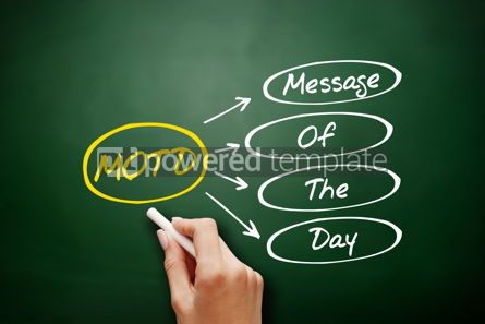 Business: MOTD - Message Of The Day acronym #16304