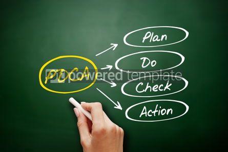 Business: PDCA - Plan Do Check Action acronym #16971