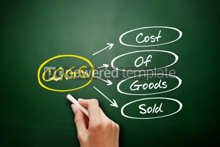 Business: COGS - Cost of Goods Sold acronym concept #16977