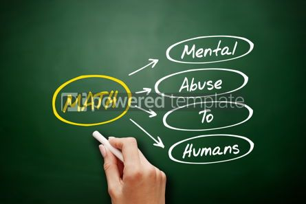 Business: MATH - Mental Abuse To Humans acronym #17204