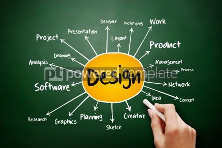 Business: Design mind map flowchart business concept #17891
