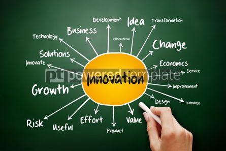 Business: Innovation mind map flowchart business concept #17892