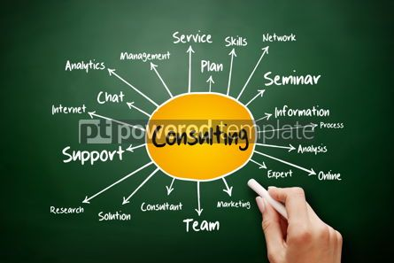 Business: Consulting mind map flowchart business concept #17895