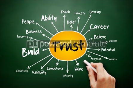 Business: TRUST mind map flowchart business concept #17897
