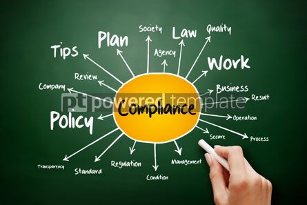 Business: Compliance mind map business concept on blackboard #17898
