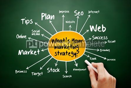 Business: What's Your Marketing Strategy mind map #17899
