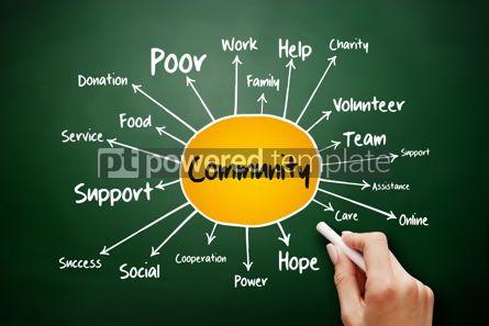 Business: Community mind map flowchart business concept #17906