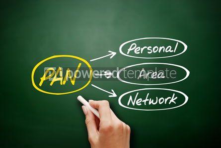Business: PAN - Personal Area Network acronym on blackboard #18151