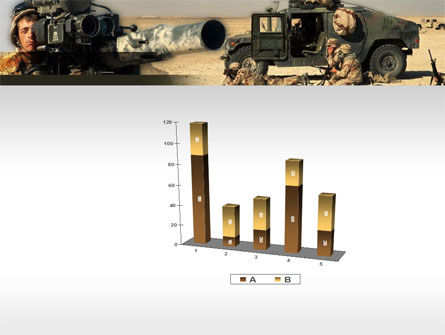 HMMWV PowerPoint Template Slide 17