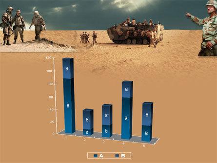Desert Operation PowerPoint Template Slide 17