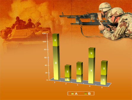 US Army Operations PowerPoint Template Slide 17