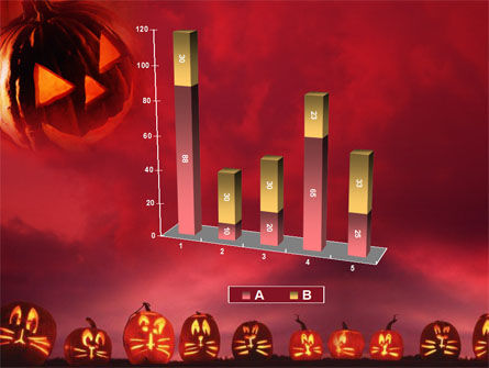 Stingy Jack And Jack O'Lantern Halloween Night PowerPoint Template Slide 17